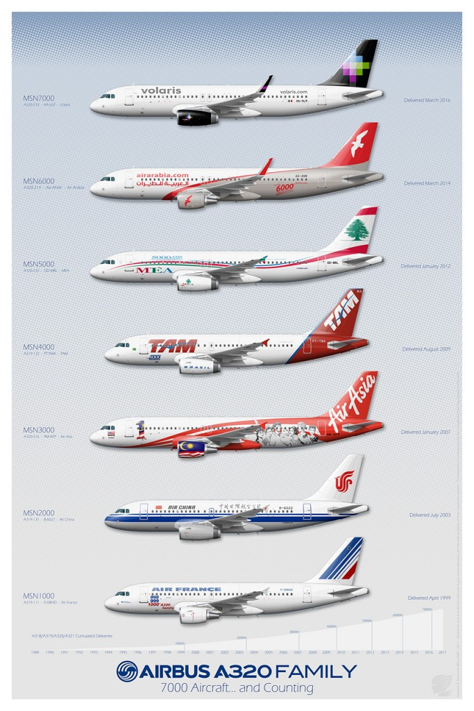 Poster 7000 aircraft and counting