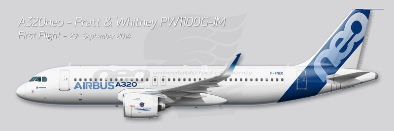http://www.stephanebeilliard.com/site/storage/cache/images/001/071/Profile-A320-Airbus-FWNEO-SBeilliard,medium_large.1411908657.jpg