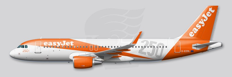http://www.stephanebeilliard.com/site/storage/cache/images/001/180/Profile-A320-Easyjet-GEZOL-SBeilliard,medium_large.1431879661.jpg